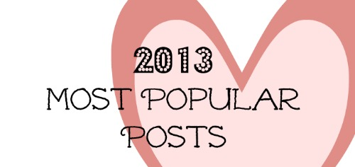 2013 Most Popular Posts