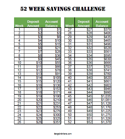 Printables Money Challenge Worksheets 52 week saving challenge save for emergency fund holidays and savings challenge