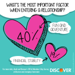 Discover V-Day Survey Graphic_2-8-16_FINAL (1)