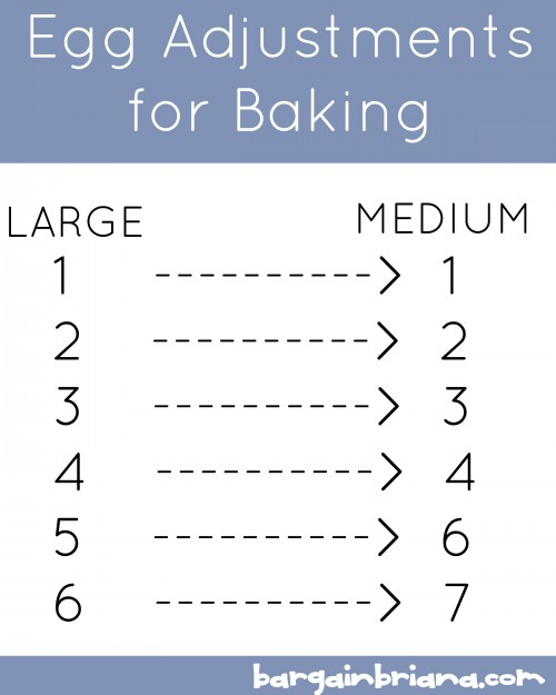 Egg Adjustments for Baking