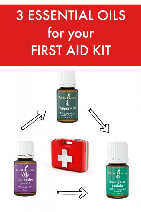 Essential Oils for Your First Aid Kit