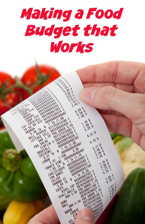 Making a Food Budget that Works