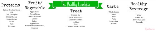 The Healthy Lunchbox | Printable Lunch Planner