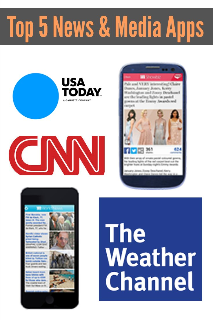 Top News Apps