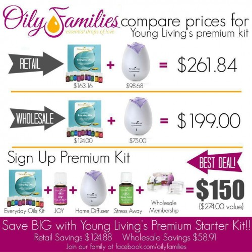 Young Living Essential Oils Kit Price Comparision