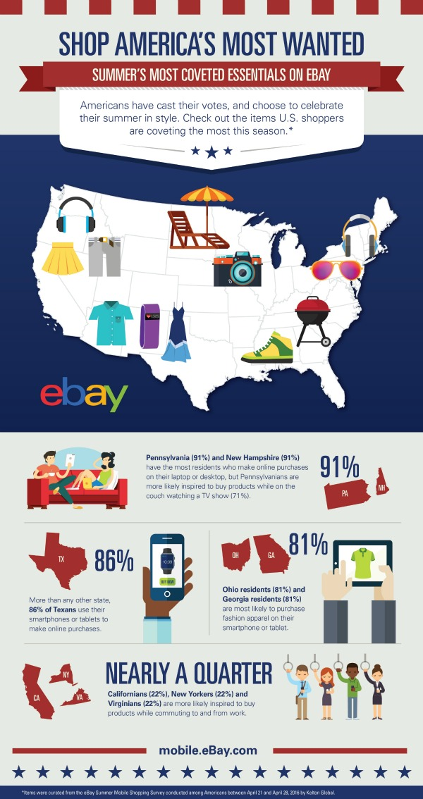 eBay_Choice_Infographic